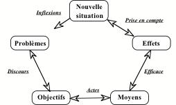 comment faire une dissertation en philosophie